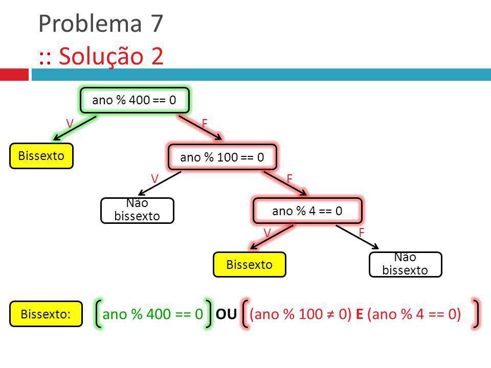 Problema 7 :: Solução 2 ano % 400 == 0 ano % 100 == 0 Bissexto V Não bissexto F V F ano % 4 == 0 Bissexto Não bissexto V F Bissexto: ano % 400 == 0(an