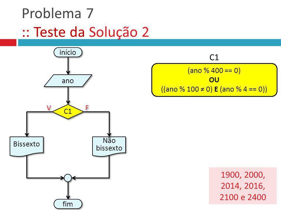 Problema 7 :: Teste da Solução 2 fim Não bissexto V V F F início ano Bissexto C1 (ano % 400 == 0) OU ((ano % 100 0) E (ano % 4 == 0)) C1 1900, 2000, 2