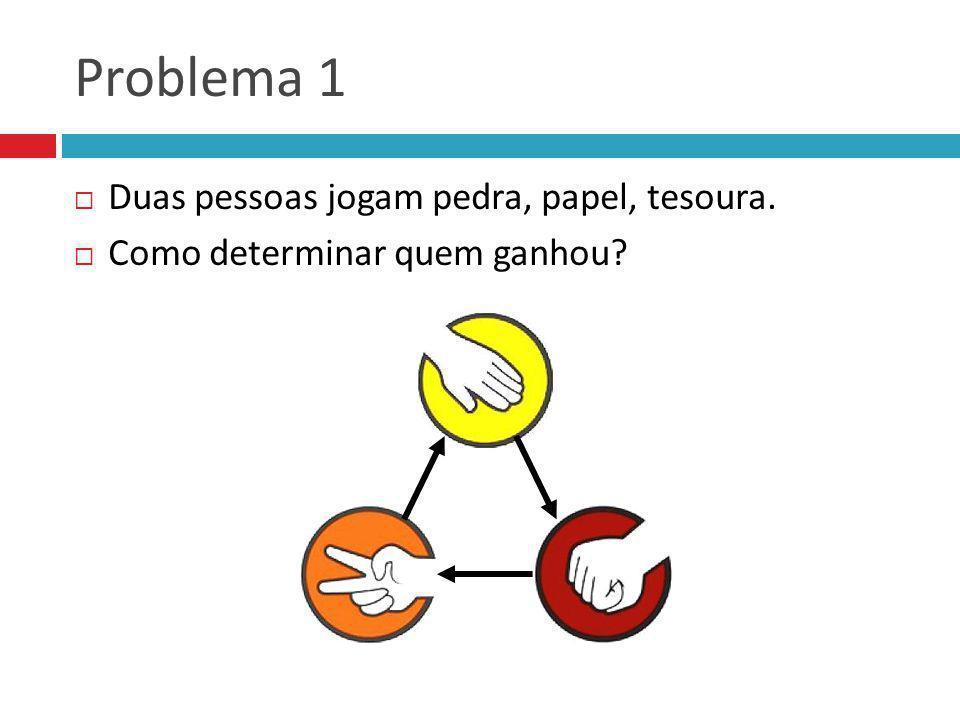 Problema 1 Duas pessoas jogam pedra, papel, tesoura. Como determinar quem ganhou?