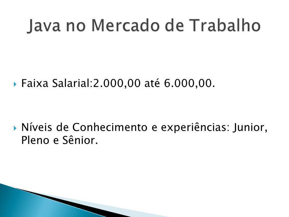 Faixa Salarial:2.000,00 até 6.000,00. Níveis de Conhecimento e experiências: Junior, Pleno e Sênior.