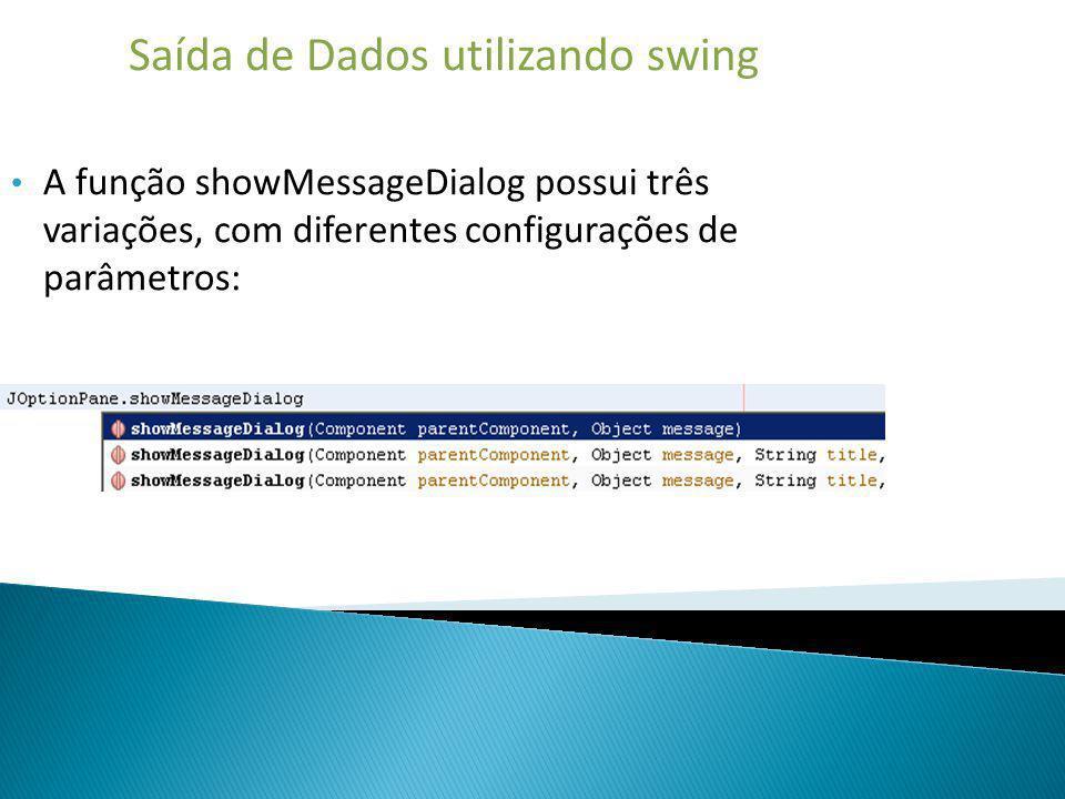 Saída de Dados utilizando swing A função showMessageDialog possui três variações, com diferentes configurações de parâmetros: