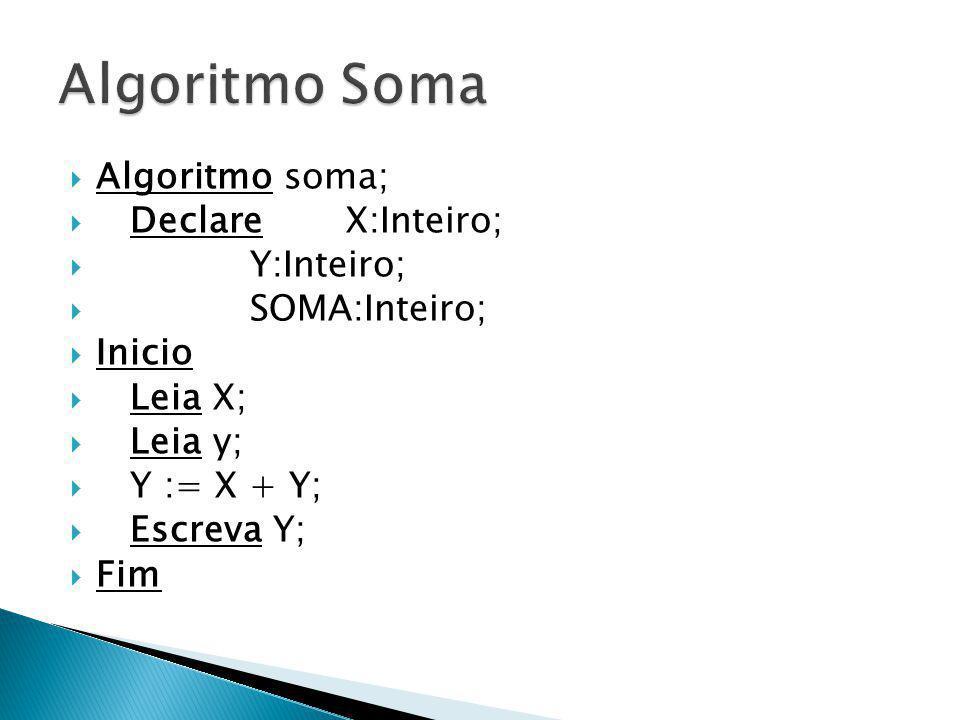 Algoritmo soma; Declare X:Inteiro; Y:Inteiro; SOMA:Inteiro; Inicio Leia X; Leia y; Y := X + Y; Escreva Y; Fim