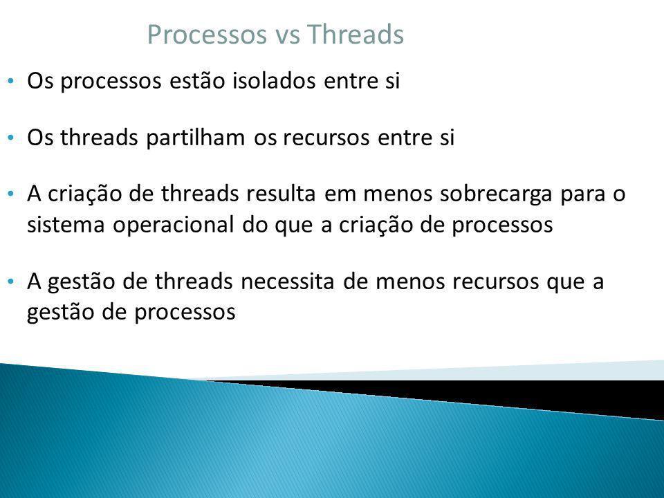 Processos vs Threads Os processos estão isolados entre si Os threads partilham os recursos entre si A criação de threads resulta em menos sobrecarga p