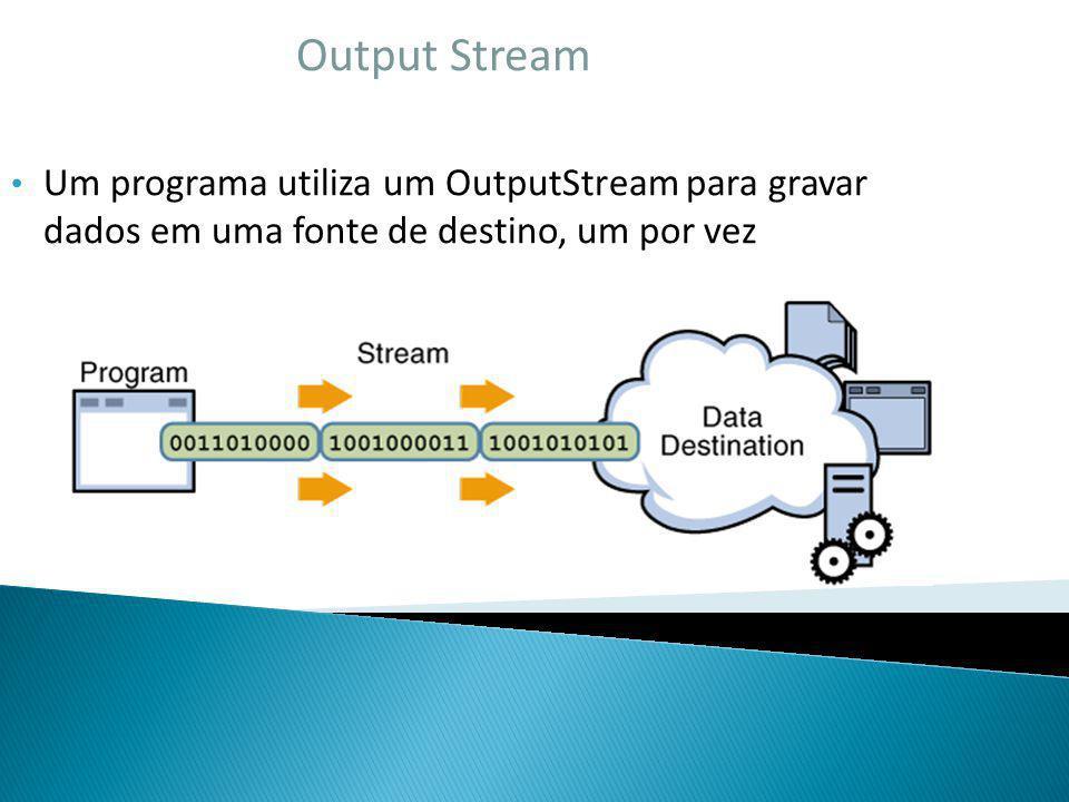 Output Stream Um programa utiliza um OutputStream para gravar dados em uma fonte de destino, um por vez