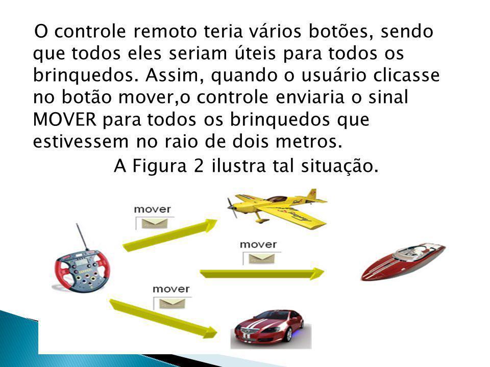 O controle remoto teria vários botões, sendo que todos eles seriam úteis para todos os brinquedos. Assim, quando o usuário clicasse no botão mover,o c