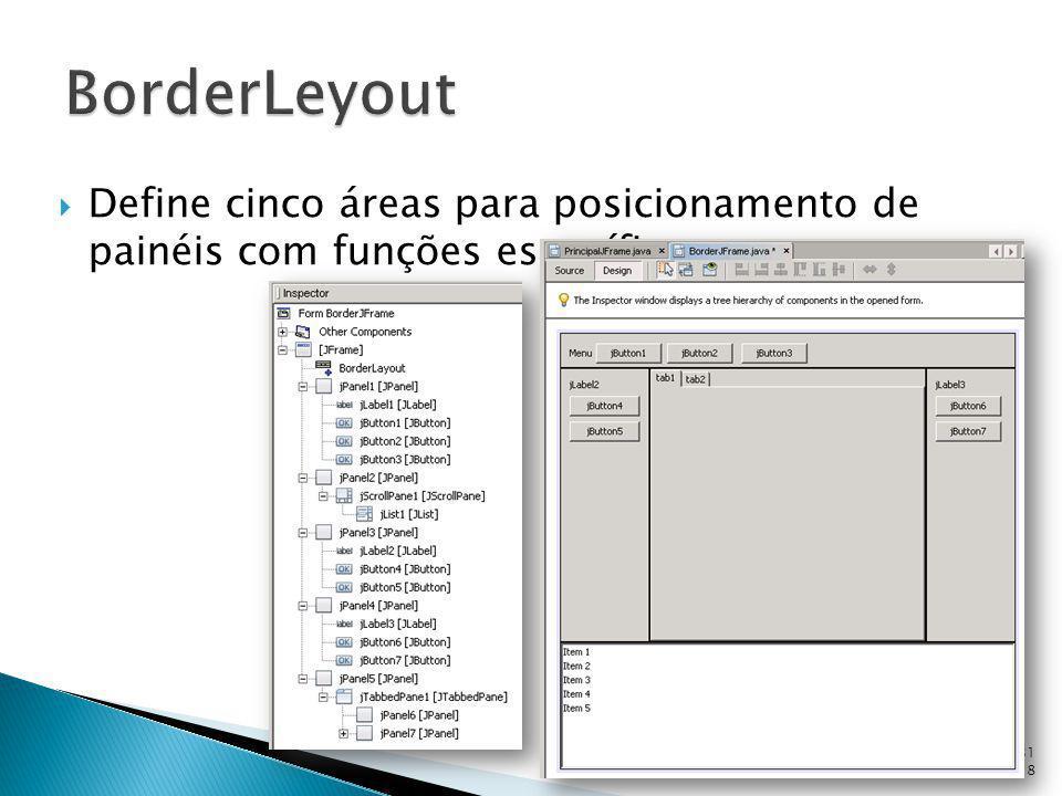 Define cinco áreas para posicionamento de painéis com funções específicas prof. Ricardo Pupo Larguesa318