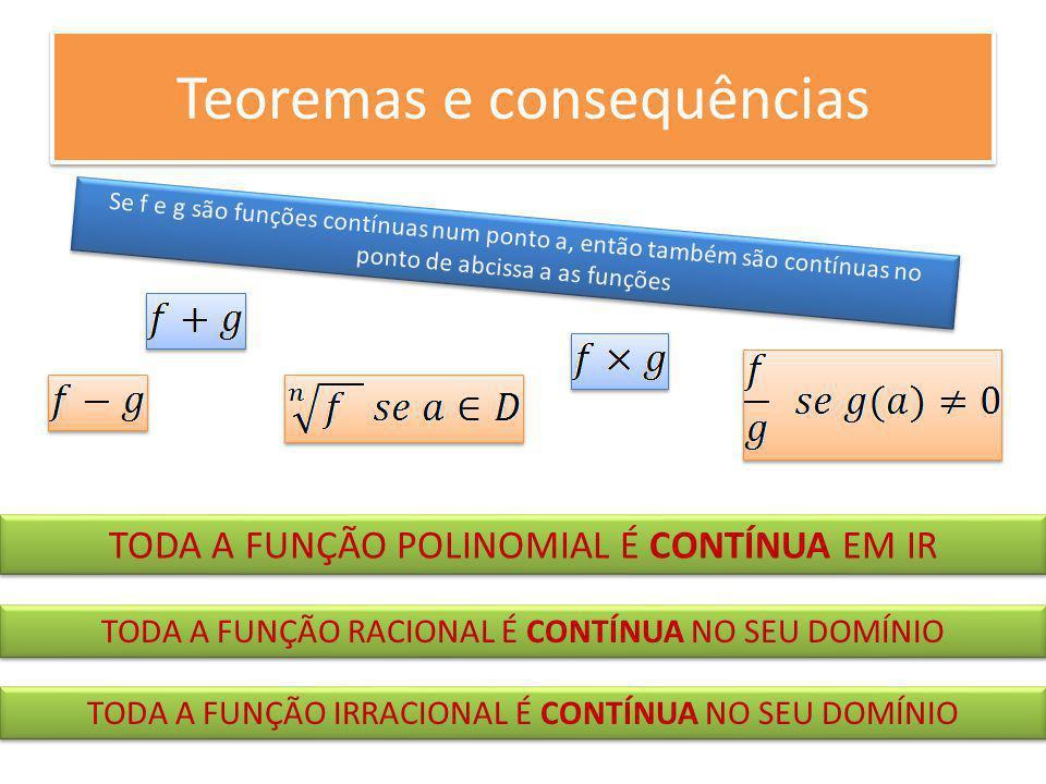 Teoremas e consequências Se f e g são funções contínuas num ponto a, então também são contínuas no ponto de abcissa a as funções TODA A FUNÇÃO POLINOM