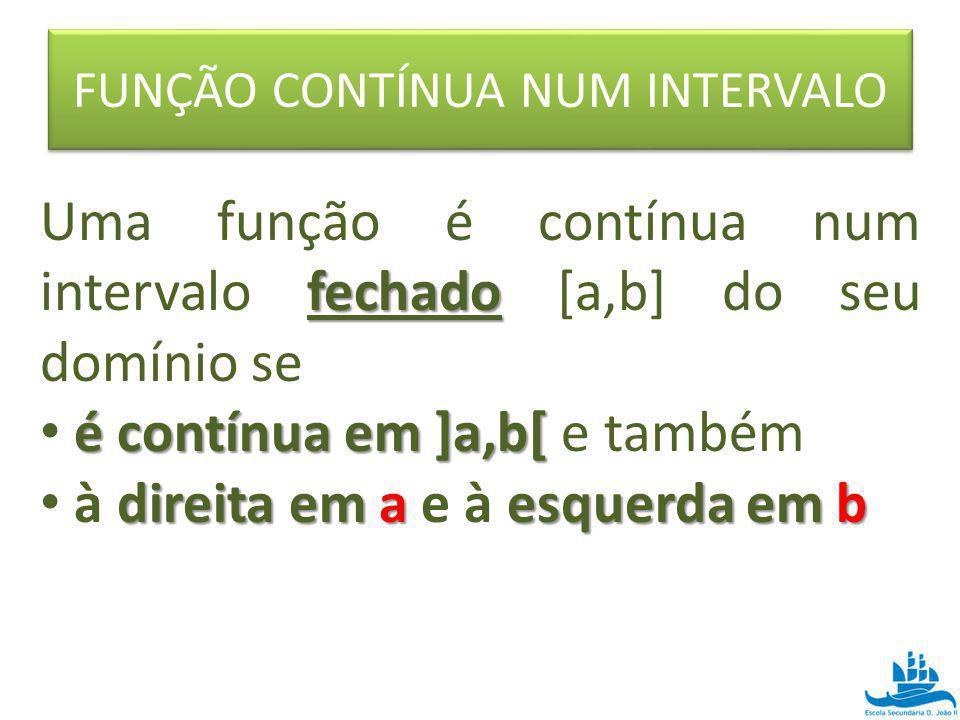 fechado Uma função é contínua num intervalo fechado [a,b] do seu domínio se é contínua em ]a,b[ é contínua em ]a,b[ e também direita em a esquerda em