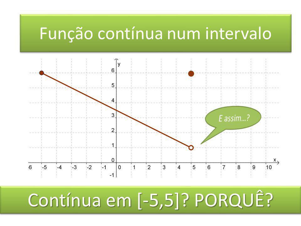 Função contínua num intervalo Contínua em [-5,5]? PORQUÊ?