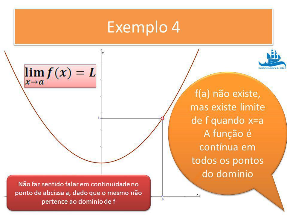 Exemplo 4 f(a) não existe, mas existe limite de f quando x=a A função é contínua em todos os pontos do domínio f(a) não existe, mas existe limite de f