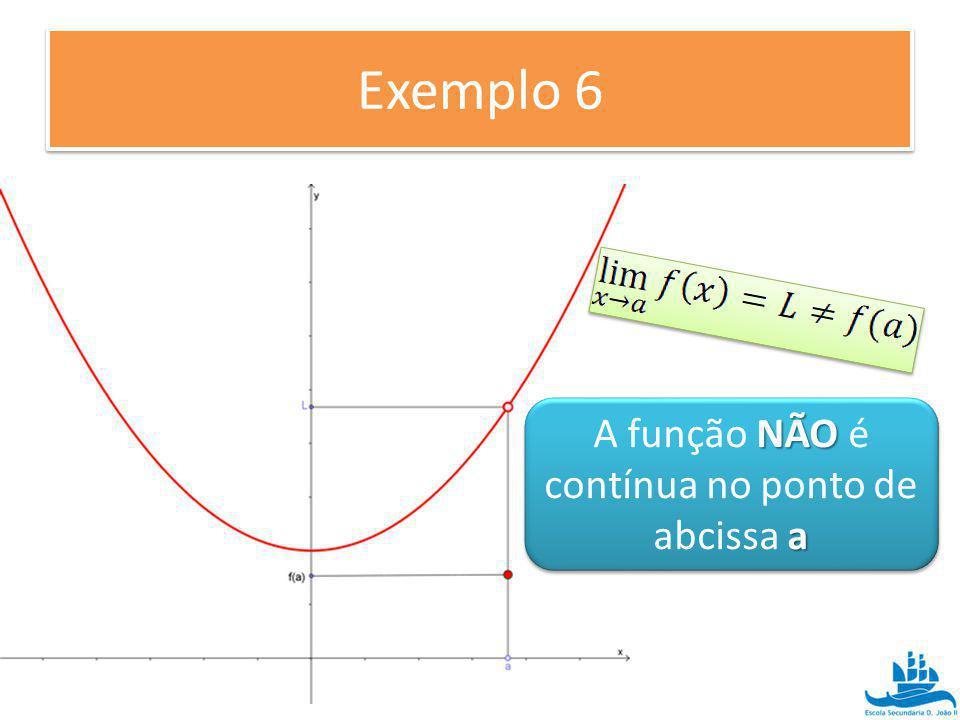 Exemplo 6 NÃO a A função NÃO é contínua no ponto de abcissa a