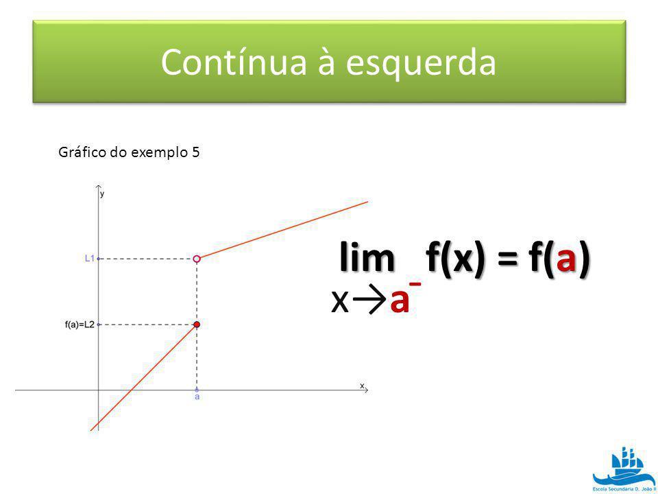 Contínua à esquerda Gráfico do exemplo 5 lim f(x) = f(a) xaxa -