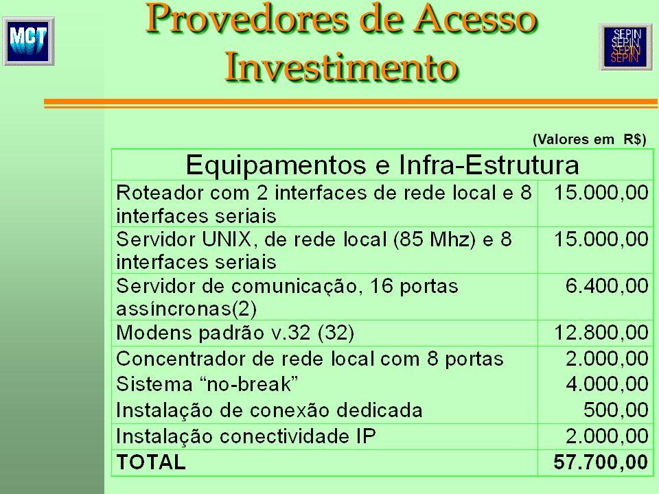 Provedores de Acesso Investimento (Valores em R$)