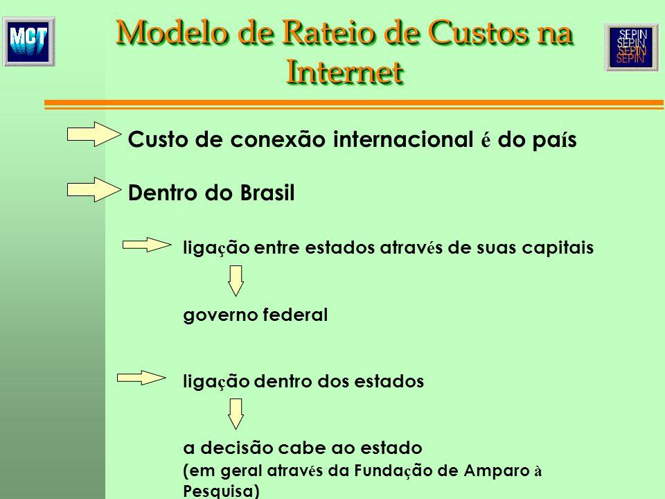Custo de conexão internacional é do pa í s Dentro do Brasil liga ç ão entre estados atrav é s de suas capitais governo federal liga ç ão dentro dos estados a decisão cabe ao estado (em geral atrav é s da Funda ç ão de Amparo à Pesquisa) Modelo de Rateio de Custos na Internet