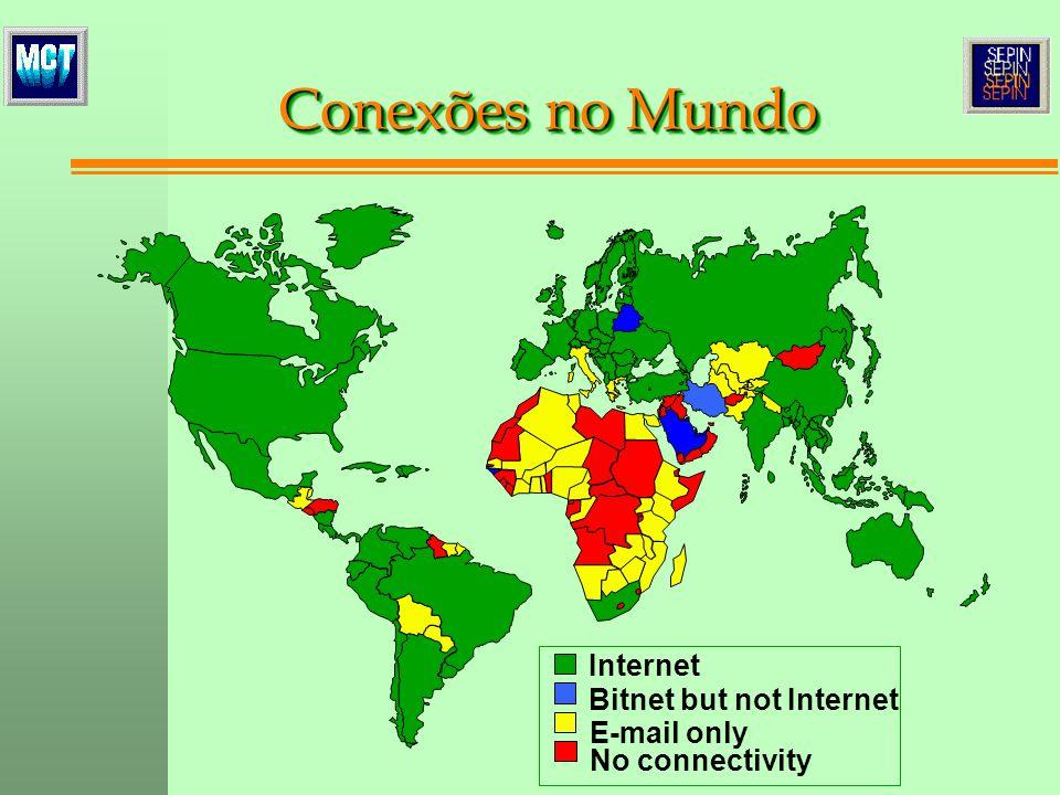 Conexões no Mundo