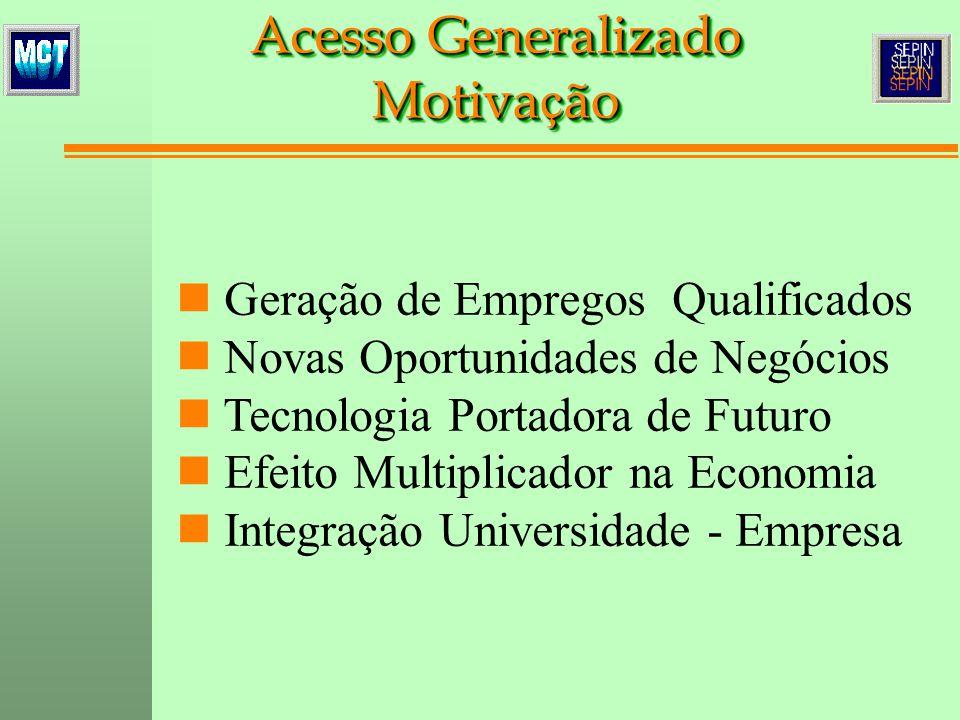 Geração de Empregos Qualificados Novas Oportunidades de Negócios Tecnologia Portadora de Futuro Efeito Multiplicador na Economia Integração Universidade - Empresa Acesso Generalizado Motiva ç ão