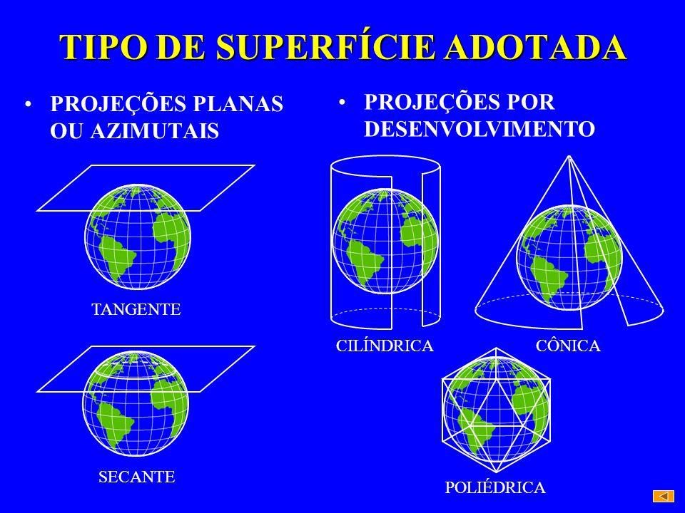 TIPO DE SUPERFÍCIE ADOTADA PROJEÇÕES PLANAS OU AZIMUTAIS PROJEÇÕES POR DESENVOLVIMENTO CÔNICA CILÍNDRICA POLIÉDRICA TANGENTE SECANTE