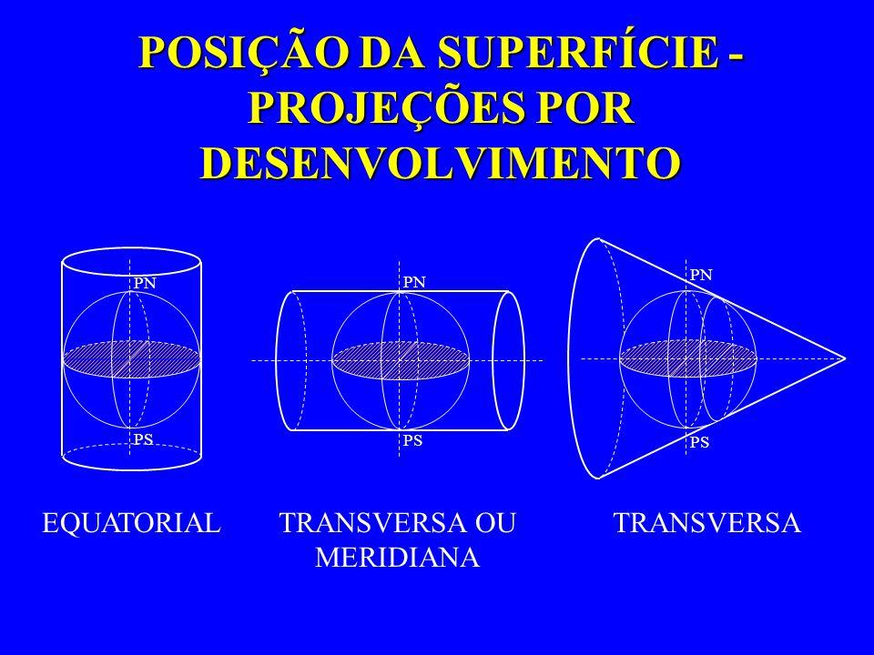 POSIÇÃO DA SUPERFÍCIE - PROJEÇÕES POR DESENVOLVIMENTO TRANSVERSA PN PS TRANSVERSA OU MERIDIANA PN PS EQUATORIAL PN PS