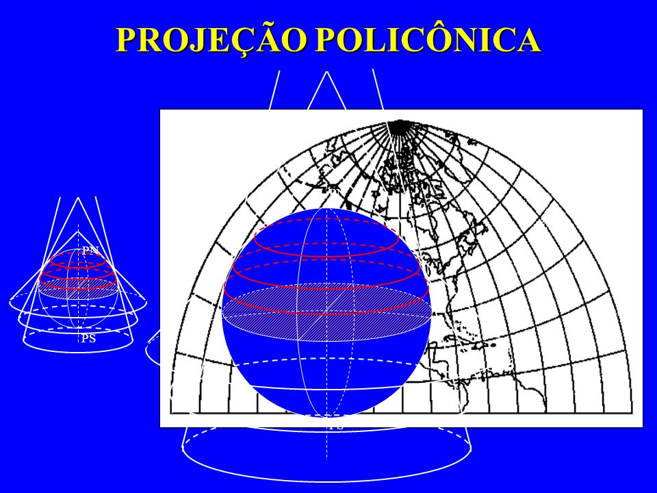 PROJEÇÃO POLICÔNICA PN PS PN PS