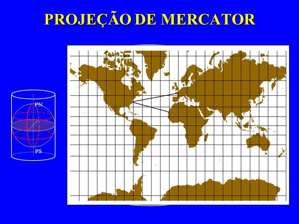 PROJEÇÃO DE MERCATOR PN PS PN PS