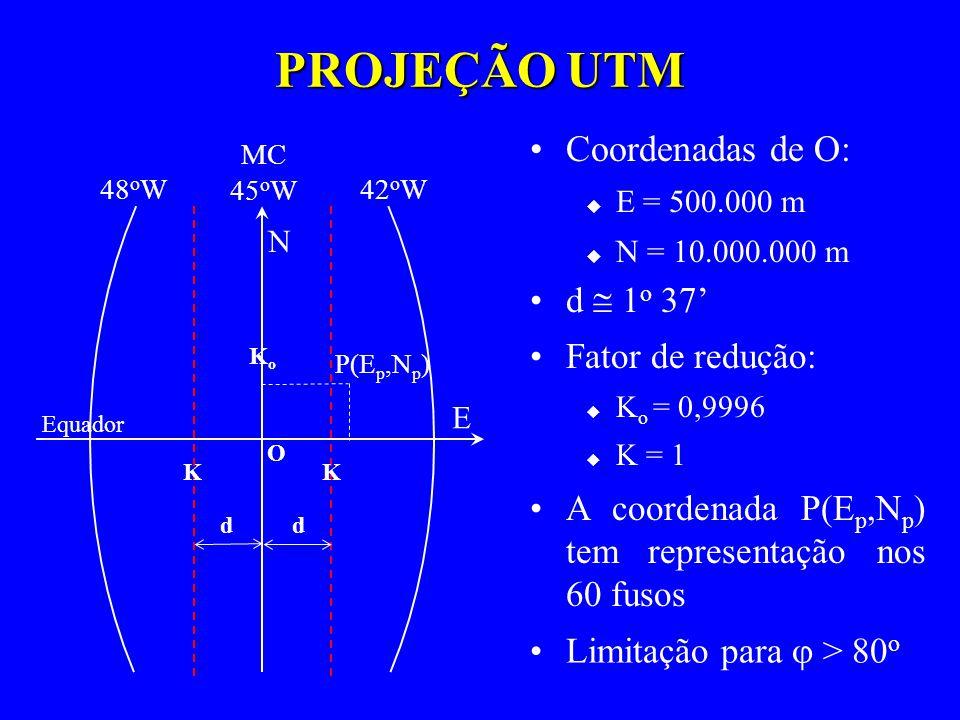 PROJEÇÃO UTM Coordenadas de O: u E = 500.000 m u N = 10.000.000 m O E N MC 45 o W 42 o W48 o W Equador KoKo K K dd P(E p,N p ) d 1 o 37 Fator de reduç
