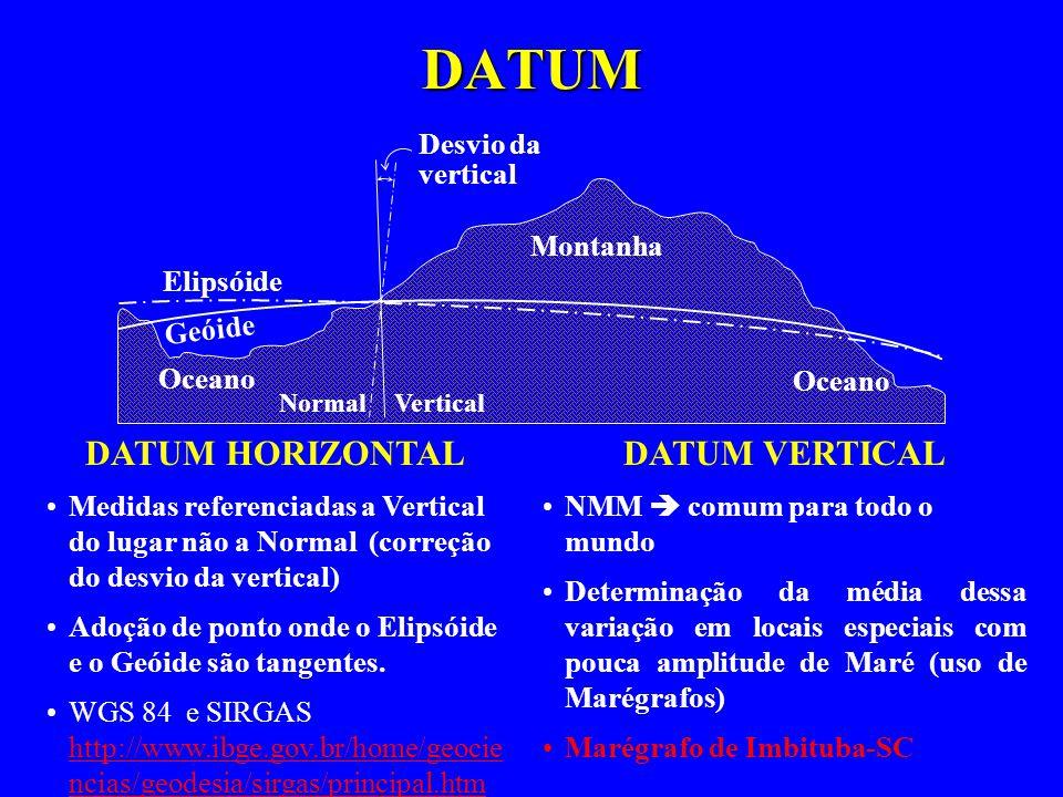Oceano Montanha DATUM Elipsóide Geóide Desvio da vertical Vertical Normal DATUM HORIZONTAL Medidas referenciadas a Vertical do lugar não a Normal (cor