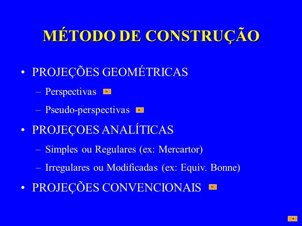 MÉTODO DE CONSTRUÇÃO PROJEÇÕES GEOMÉTRICAS –Perspectivas –Pseudo-perspectivas PROJEÇOES ANALÍTICAS –Simples ou Regulares (ex: Mercartor) –Irregulares