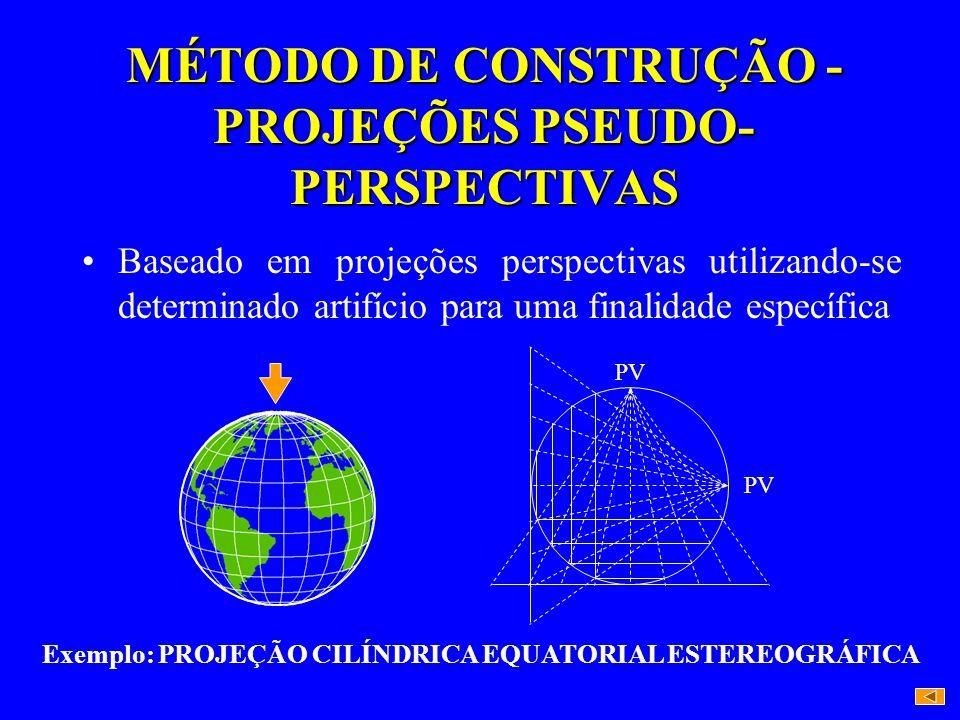 MÉTODO DE CONSTRUÇÃO - PROJEÇÕES PSEUDO- PERSPECTIVAS Baseado em projeções perspectivas utilizando-se determinado artifício para uma finalidade especí