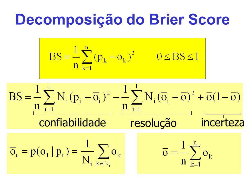 Decomposição do Brier Score confiabilidade resolução incerteza