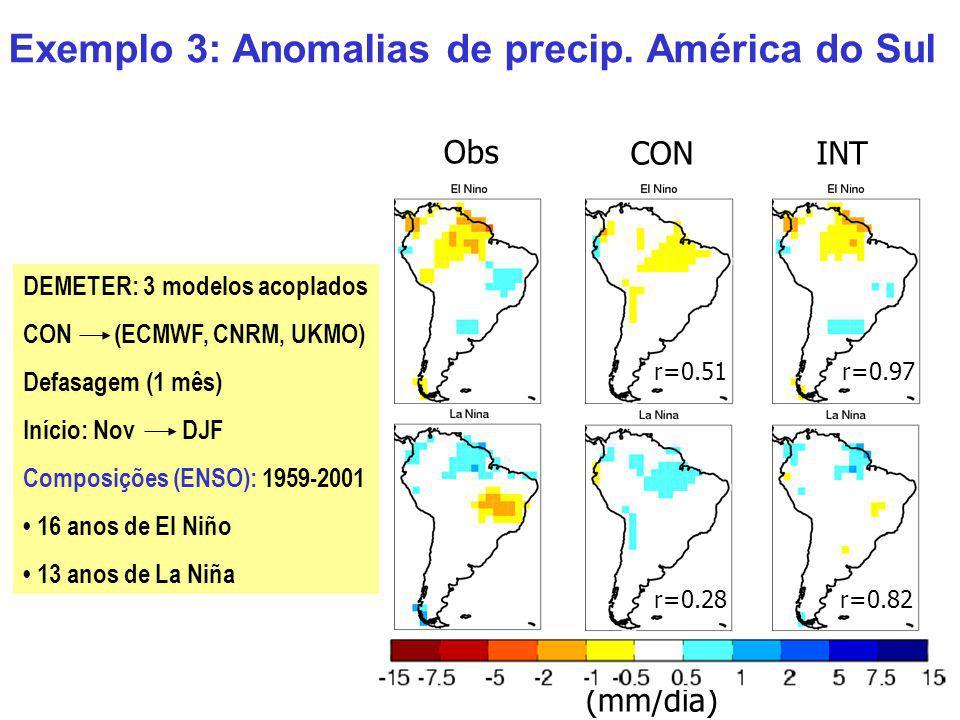 Exemplo 3: Anomalias de precip. América do Sul Obs CON INT (mm/dia) DEMETER: 3 modelos acoplados CON (ECMWF, CNRM, UKMO) Defasagem (1 mês) Início: Nov