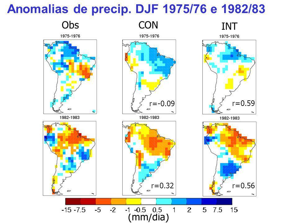 Anomalias de precip. DJF 1975/76 e 1982/83 ObsCON INT (mm/dia) r=-0.09 r=0.32 r=0.59 r=0.56