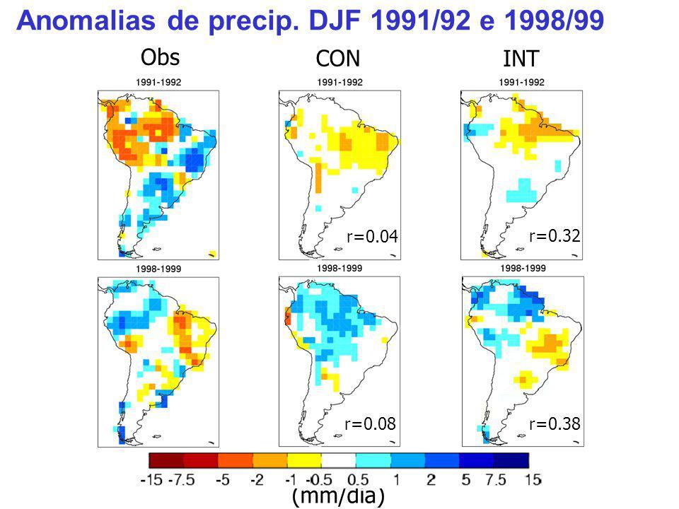 Anomalias de precip. DJF 1991/92 e 1998/99 Obs CON INT (mm/dia) r=0.04 r=0.08 r=0.32 r=0.38