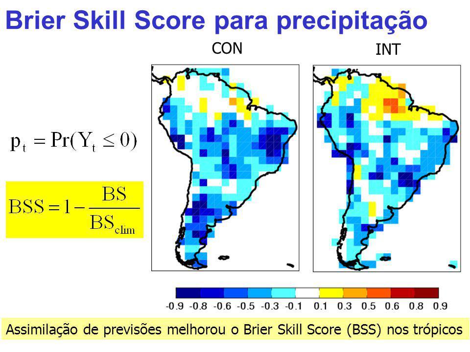 Brier Skill Score para precipitação Assimilação de previsões melhorou o Brier Skill Score (BSS) nos trópicos CON INT