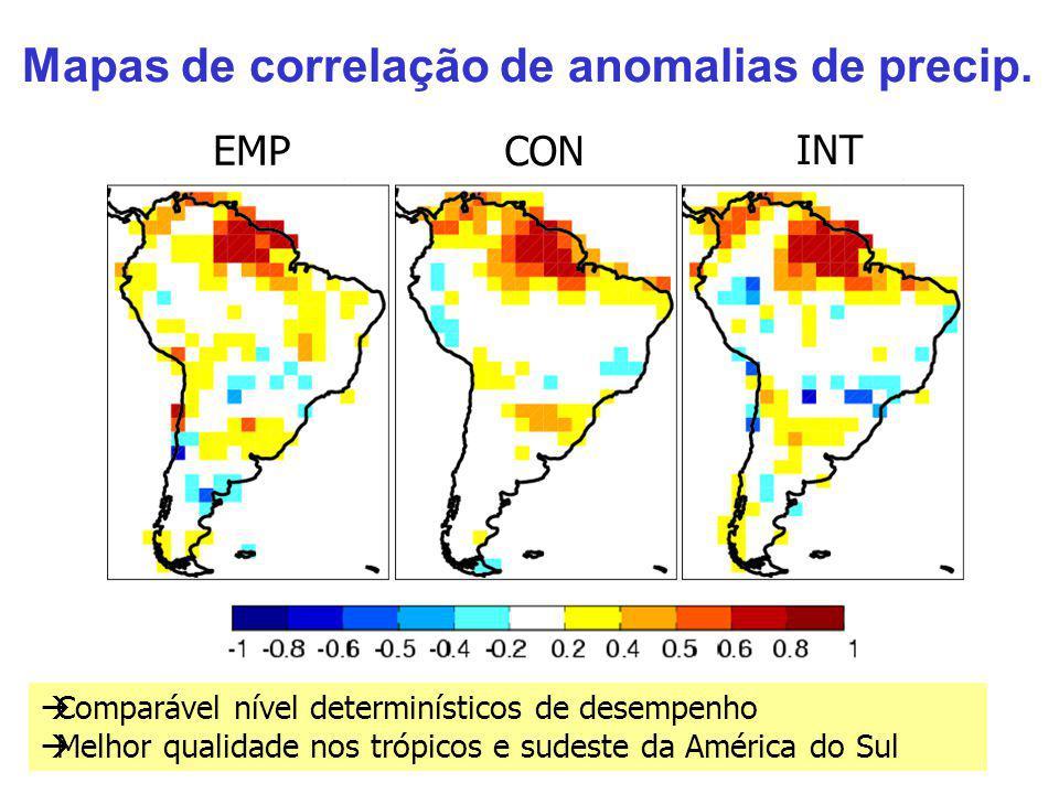 EMP CON INT Mapas de correlação de anomalias de precip.