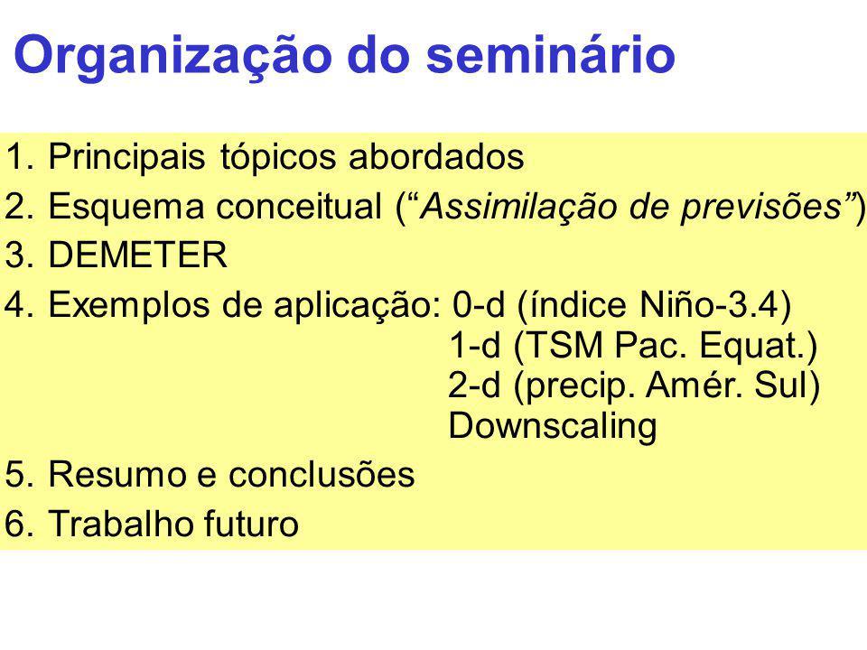 Organização do seminário 1.Principais tópicos abordados 2.Esquema conceitual (Assimilação de previsões) 3.DEMETER 4.Exemplos de aplicação: 0-d (índice Niño-3.4) 1-d (TSM Pac.