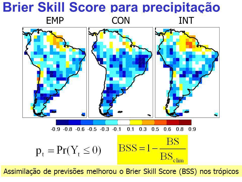 Brier Skill Score para precipitação EMP ENS INTCON Assimilação de previsões melhorou o Brier Skill Score (BSS) nos trópicos