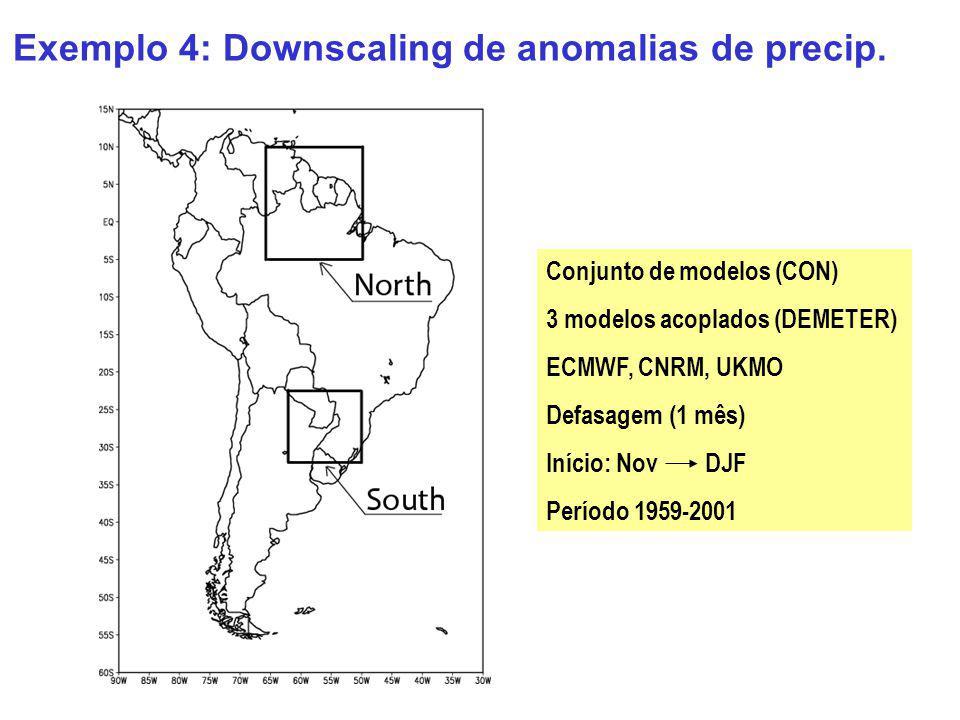 Exemplo 4: Downscaling de anomalias de precip. Conjunto de modelos (CON) 3 modelos acoplados (DEMETER) ECMWF, CNRM, UKMO Defasagem (1 mês) Início: Nov