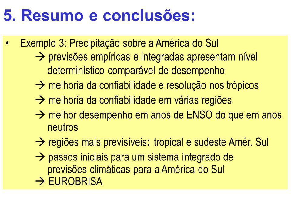 Exemplo 3: Precipitação sobre a América do Sul previsões empíricas e integradas apresentam nível determinístico comparável de desempenho melhoria da c