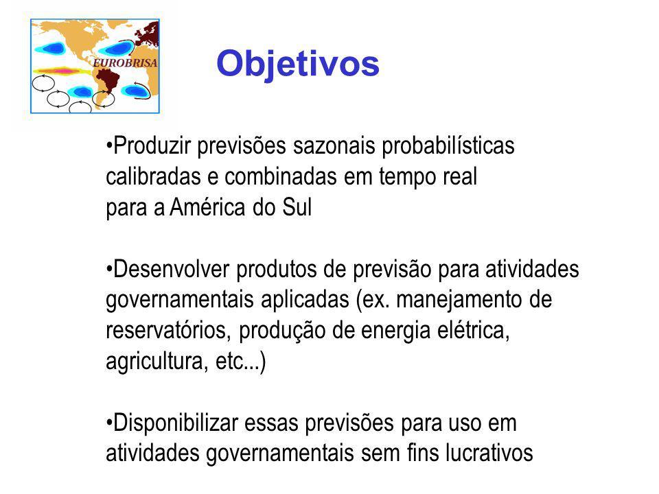 Objetivos Produzir previsões sazonais probabilísticas calibradas e combinadas em tempo real para a América do Sul Desenvolver produtos de previsão para atividades governamentais aplicadas (ex.
