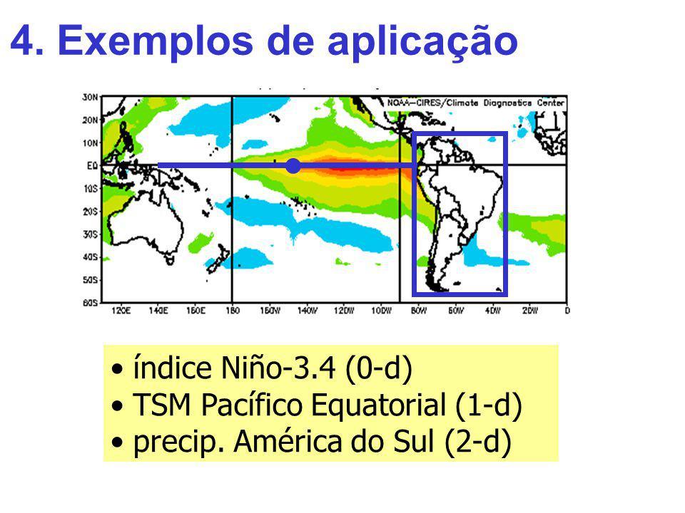 4. Exemplos de aplicação índice Niño-3.4 (0-d) TSM Pacífico Equatorial (1-d) precip. América do Sul (2-d)