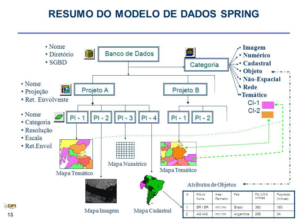 14 Procedimentos iniciais Que tipos de dados pretende utilizar na sua aplicação geográfica .