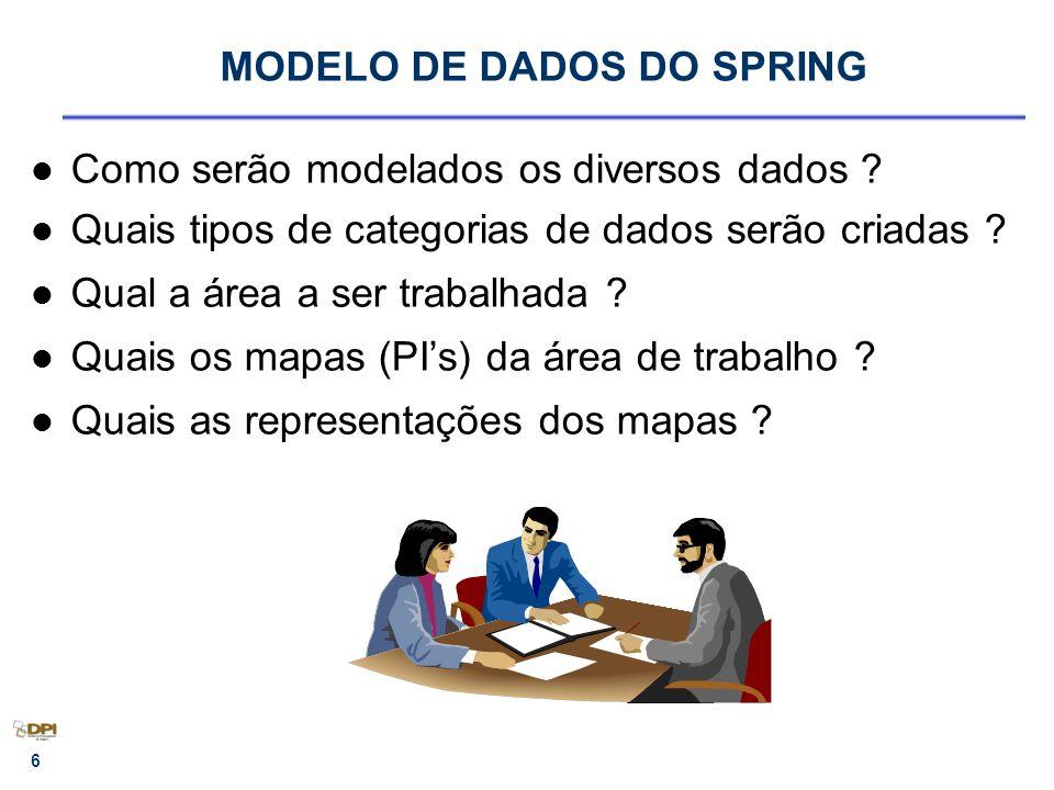 7 BANCO DE DADOS Modelo de dados do SPRING Depósito de informações do SPRING – SGDB (Access, Dbase, Oracle, MySQL, PostgreSQL) – Tabelas – Mapas – Dados espaciais em formato proprietário do SPRING Pode-se definir vários BD (apenas um ativo) Não está relacionado a uma área geográfica Um BD pode conter vários Projetos C:\springdb\Banco – um sub-diretório (pasta) no sistema de arquivos.