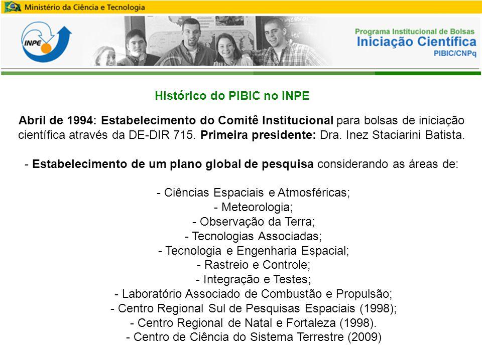 Histórico do PIBIC no INPE Abril de 1994: Estabelecimento do Comitê Institucional para bolsas de iniciação científica através da DE-DIR 715.