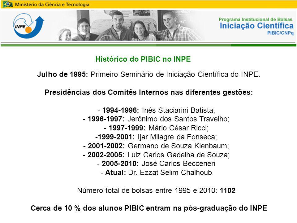 Histórico do PIBIC no INPE Julho de 1995: Primeiro Seminário de Iniciação Científica do INPE.