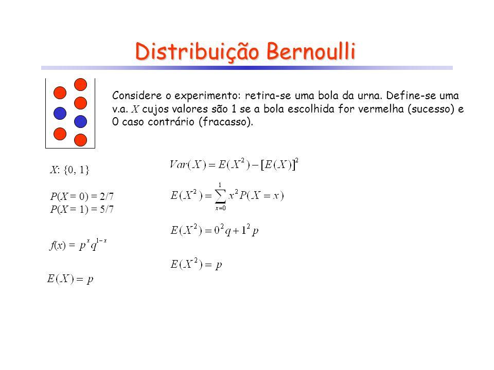Distribuição Bernoulli Considere o experimento: retira-se uma bola da urna. Define-se uma v.a. X cujos valores são 1 se a bola escolhida for vermelha