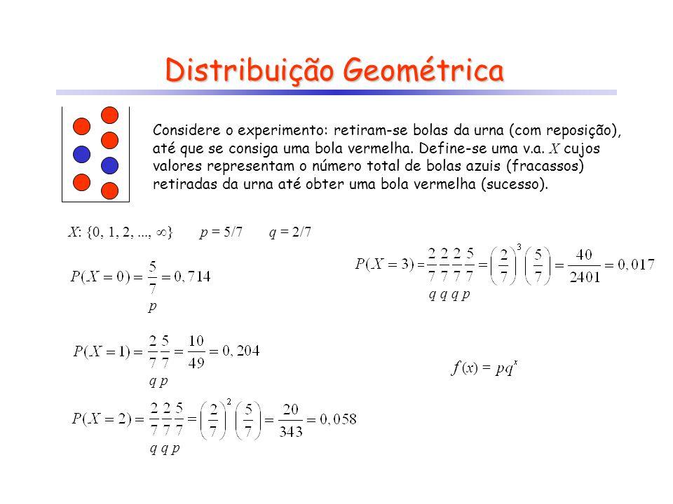 f (x) = ? Distribuição Geométrica Considere o experimento: retiram-se bolas da urna (com reposição), até que se consiga uma bola vermelha. Define-se u