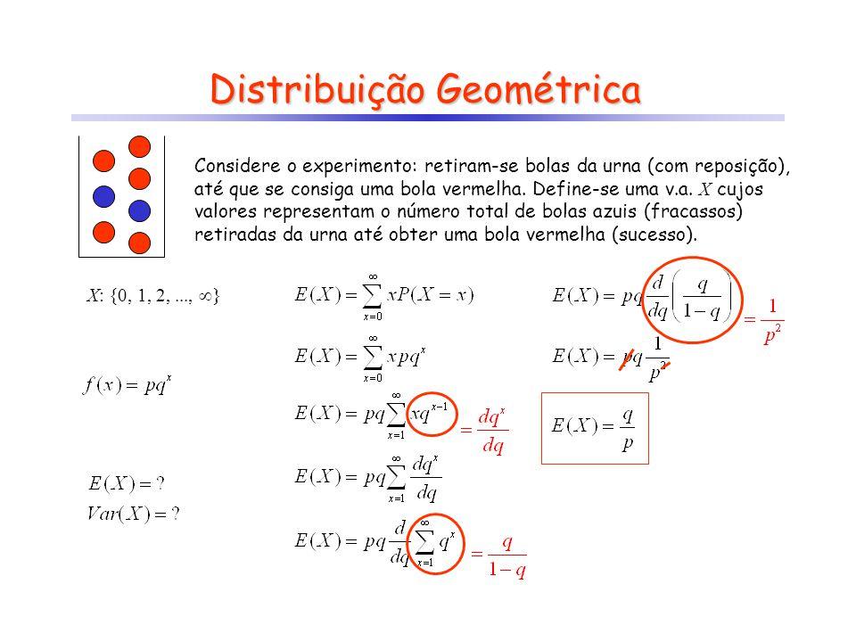 Distribuição Geométrica X: {0, 1, 2,..., } Considere o experimento: retiram-se bolas da urna (com reposição), até que se consiga uma bola vermelha. De