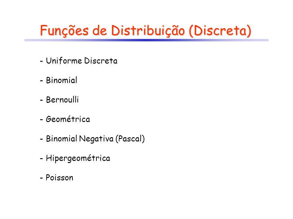 Funções de Distribuição (Discreta) -Uniforme Discreta -Binomial -Bernoulli -Geométrica -Binomial Negativa (Pascal) -Hipergeométrica -Poisson