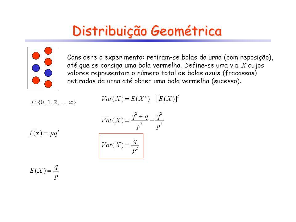 Distribuição Geométrica X: {0, 1, 2,..., } Considere o experimento: retiram-se bolas da urna (com reposição), até que se consiga uma bola vermelha.