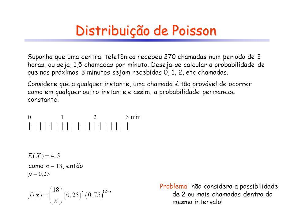 Distribuição de Poisson Suponha que uma central telefônica recebeu 270 chamadas num período de 3 horas, ou seja, 1,5 chamadas por minuto. Deseja-se ca